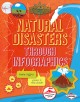 Go to record Natural disasters through infographics